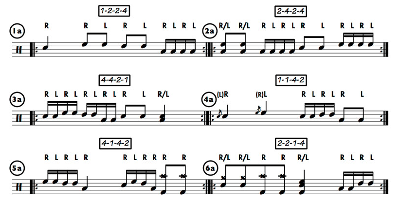 Drummer Cafe: Using Number Cells To Create Fills